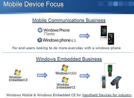 Новая стратегия Microsoft по отношению  к Windows Mobile
