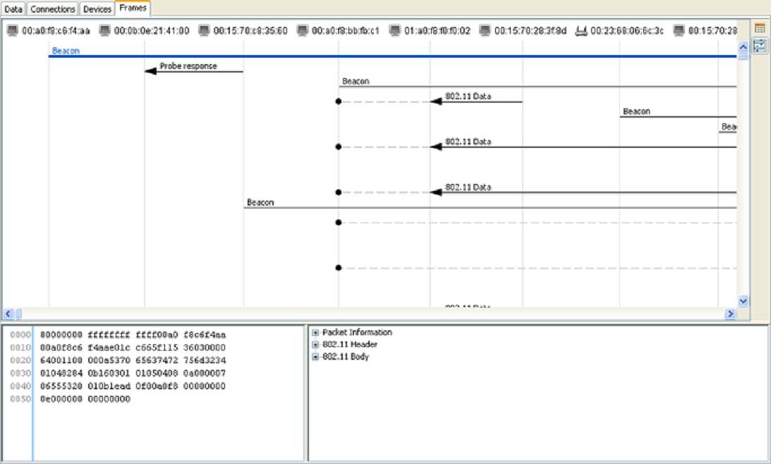 Анализаторы пакетов в WiNG 5