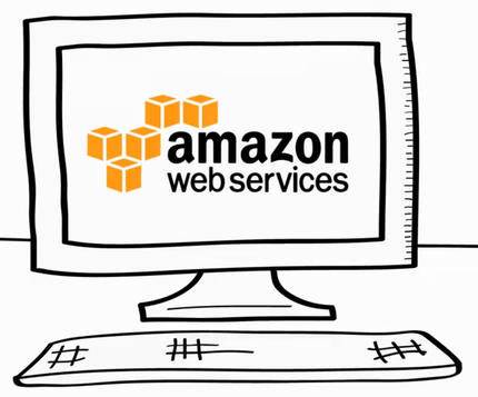 AWS Cloud Services – кто они?