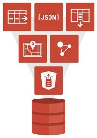 Конвергентную СУБД Oracle Database 21c можно развернуть как в облаке, так и on-premise