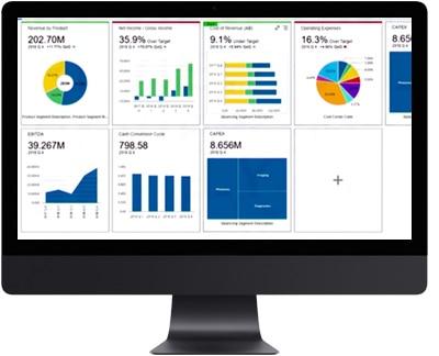 Oracle выпускает аналитическое решение для Fusion ERP