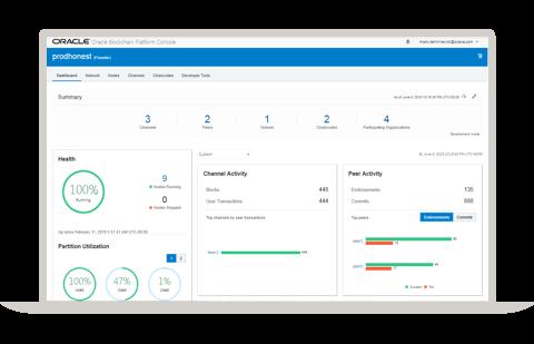 Вторая Oracle Blockchain Platform предлагает новый уровень масштабируемости и доступности