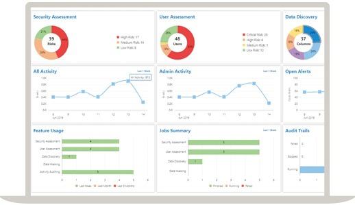 Обновленный Oracle Autonomous Data Warehouse упрощает обработку данных и создание моделей МО