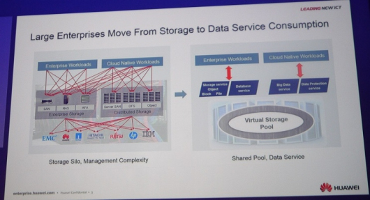 CeBIT 2017 – Storage as a Service