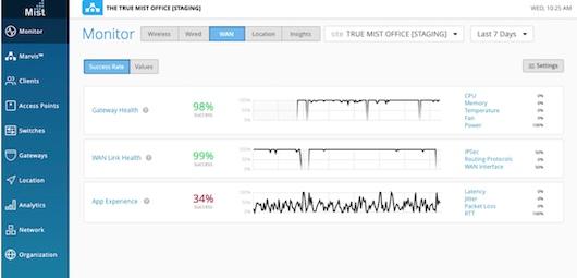 ИИ Mist обеспечивает анализ и автоматизацию самоуправляемых сетей Juniper