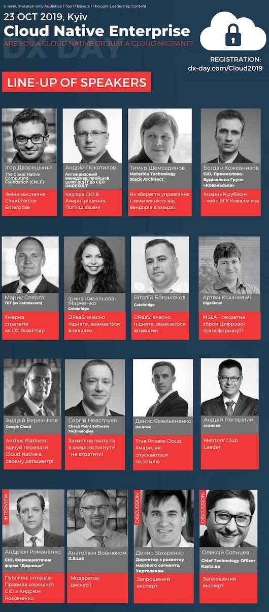 Конференция DX DAY 2019: Cloud-Native Enterprise - 23 октября, Киев