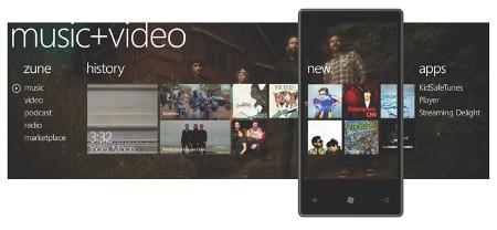 Windows Phone 7, и что я о ней думаю