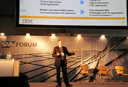 SAP Forum Kyiv 2012