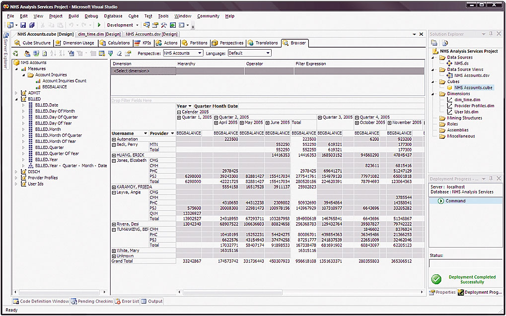 sql an analysis In this article we will take a look at the steps which a database administrator needs to follow to backup an analysis services database the steps mentioned below are applicable on sql server 2005 and higher versions.