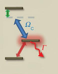 Новое в квантовой информатике. Сильные взаимодействия между некогерентными фотонами