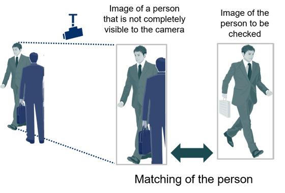 Технология NEC распознает людей по их частичным изображениям