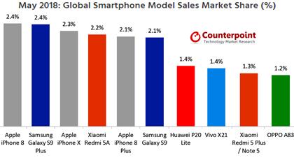 Новосибирцы бросились скупать китайские смартфоны - Технологии