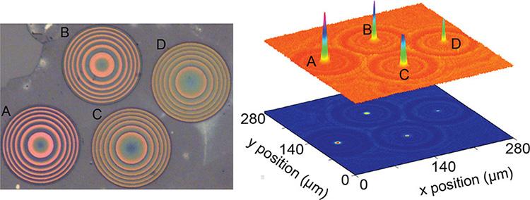 2D-материалы впервые применены для изготовления сверхтонких линз
