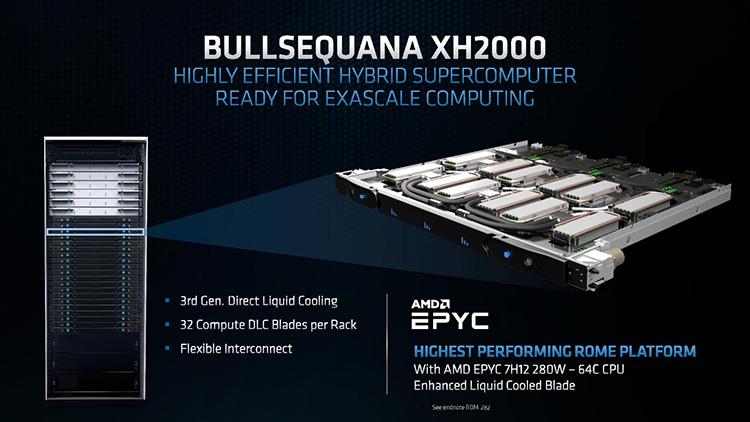 AMD Epyc 7H12 — новый 64-ядерный флагман линейки Epyc Rome