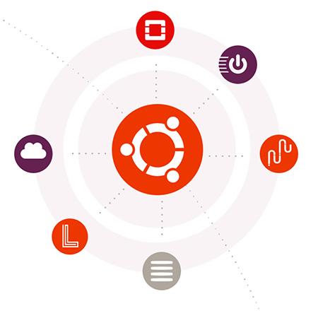 Canonical представила Minimal Ubuntu