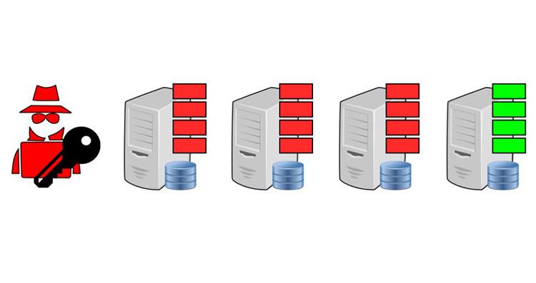 Новый метод защитит зашифрованные данные даже при краже ключа