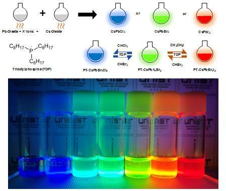 Разработан простой процесс получения перовскитных светодиодов RGB