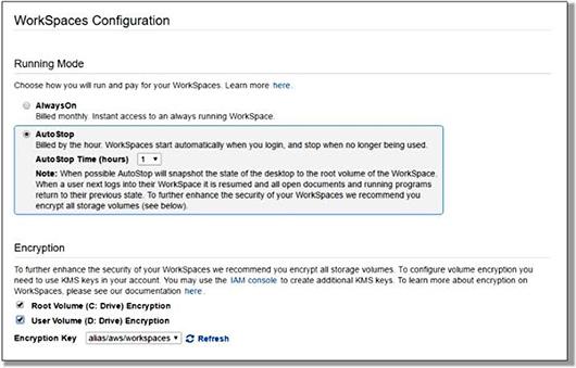 AWS вводит почасовую оплату службы виртуальных десктопов