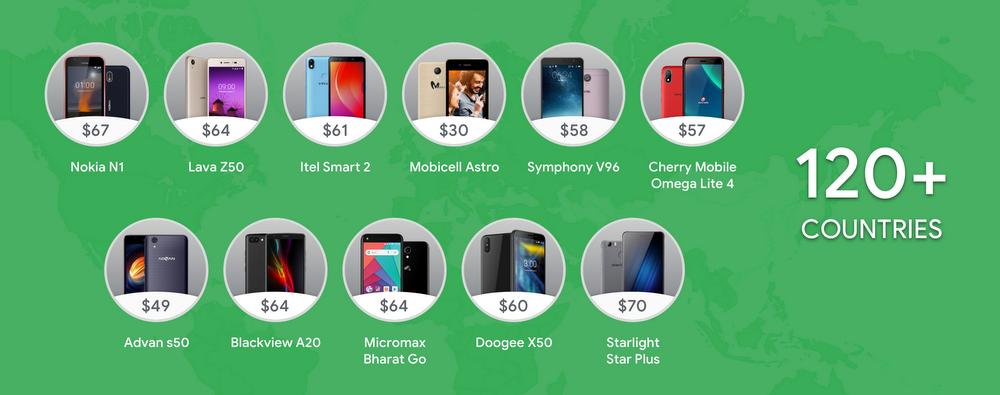 Google представила операционную систему Android 9 Pie (Go edition)