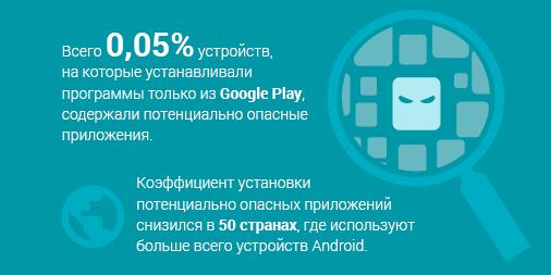 ВGoogle Play появились вредные программы, маскирующиеся под игру Minecraft