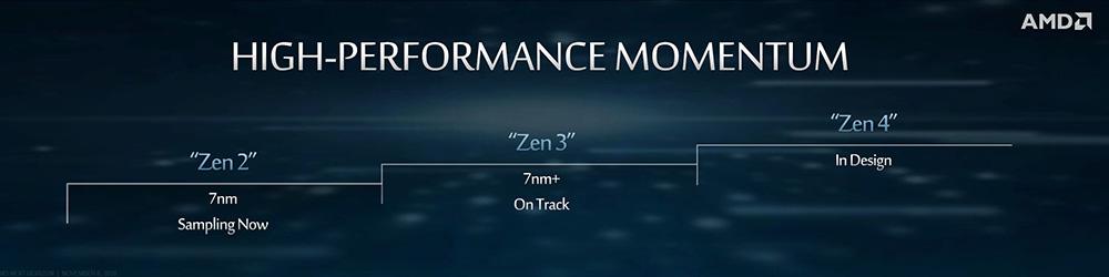 AMD представила процессорную архитектуру Zen 2