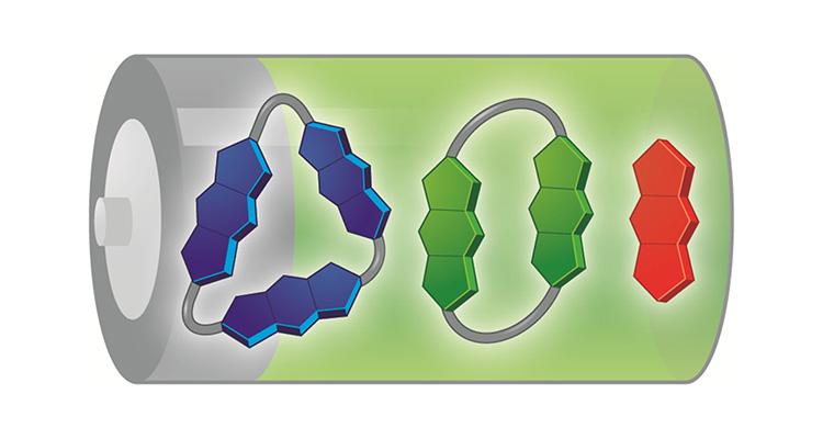 Алюминий-органические батареи могут заменить литиевые