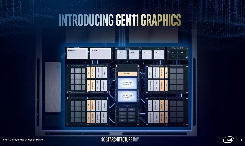 Следующее поколение интегрированной графики Intel значительно повысит производительность