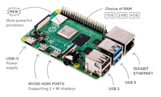 В Raspberry Pi 4 поддерживается 4 ГБ памяти