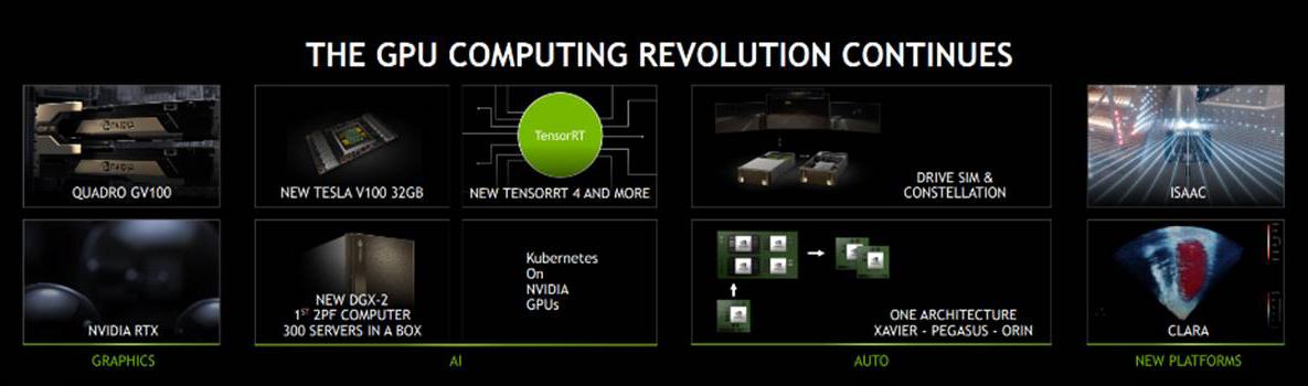 Глубинное обучение на GPU до 190 раз быстрее, чем на CPU