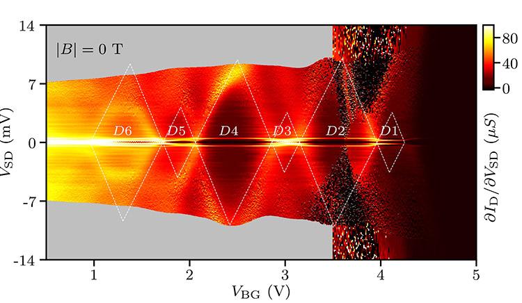 Голландцы создали «идеальный материал» для разработки квантового компьютера