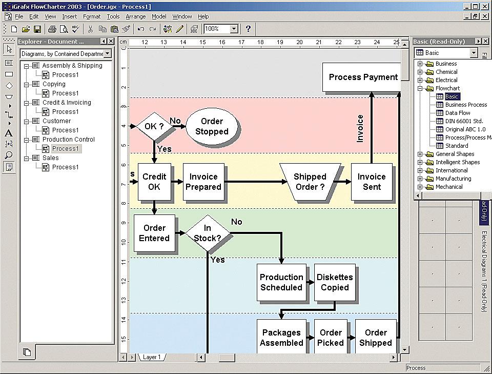 Télécharger EDraw Flowchart Software pour Windows