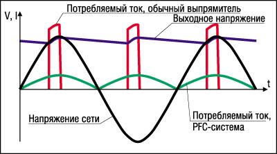 знакомства в омске без регистрации серьезные отношения