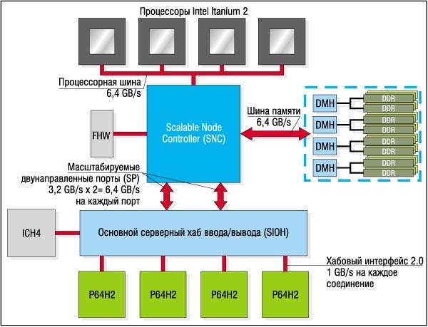 Светодиодный фонарь схема зарядного устройство